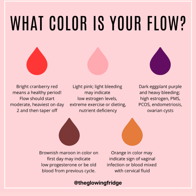 What Color Is Your Period Blood: A Guide