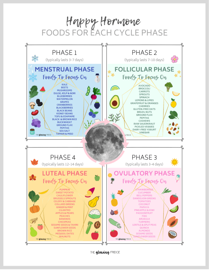Foods for Each Cycle Phase. Cycle Syncing. A helpful PDF printout that you can hang on your fridge so you always have the most cycle-supporting foods available to you! #happyhormones #naturalhormonebalance #cyclesyncing #plantbased